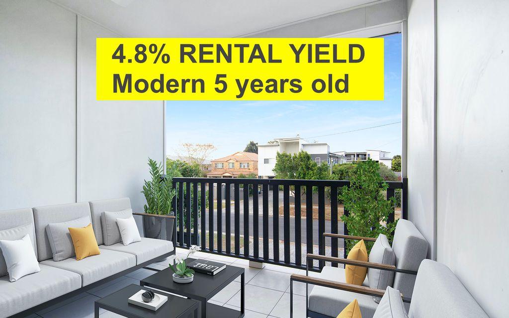 4.8% RENTAL YIELD