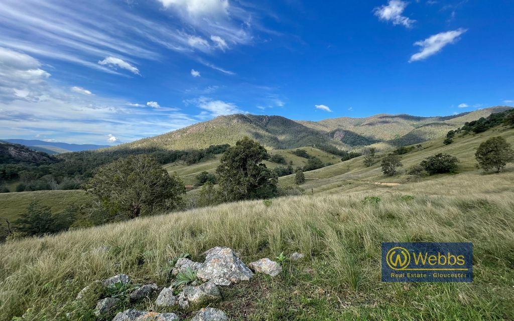 UNDER CONTRACT – Big Country