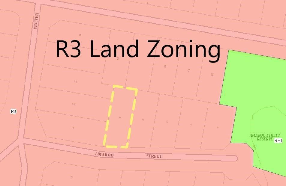 Development Potential | R3 zoning
