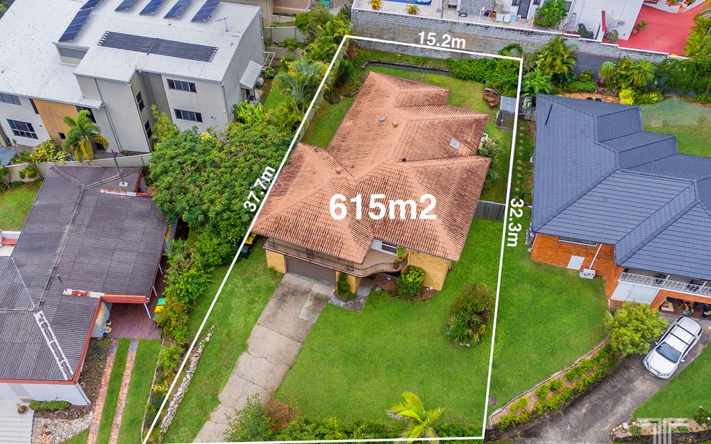 Position and Potential on 615m2