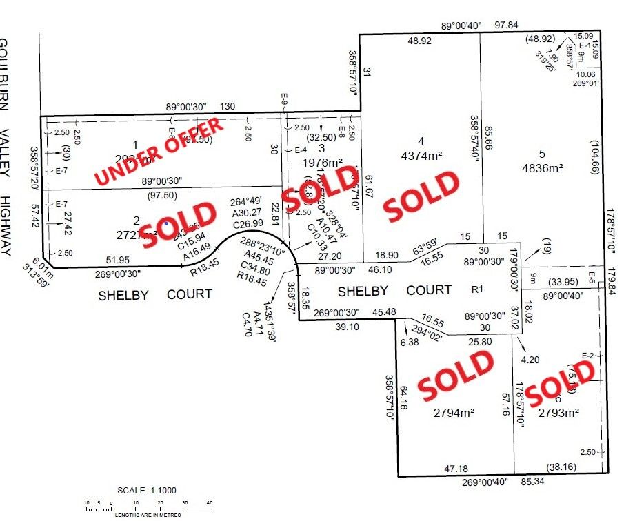 5 Lots Sold with 2 Lots Under Offer