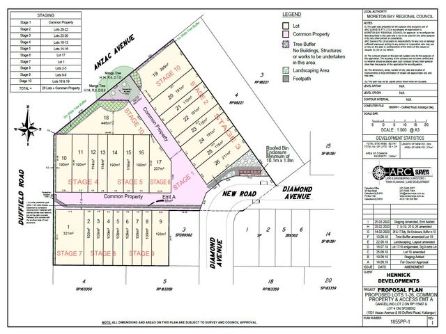 Attention Builders and First Home Buyers - Affordable Townhouse lots only 30km from the CBD